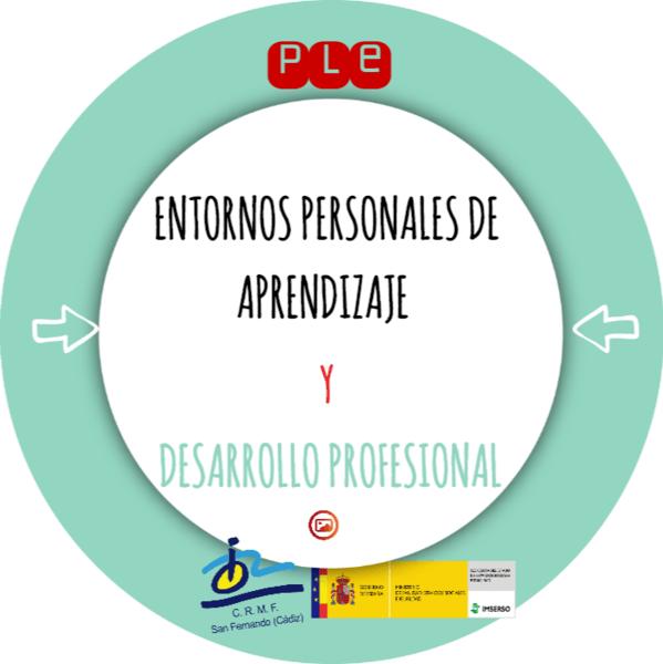 Thumbnail for PLE y Desarrollo Profesional #PLEsf16