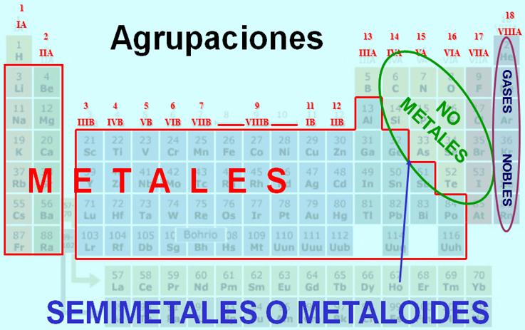 del bing bang a la tabla periodica by rossyta on genially