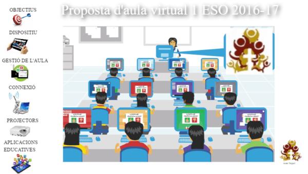 Proposta aula virtual