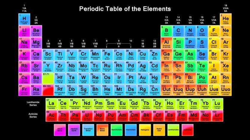 Del big bang a la tabla periodica by miir on genial urtaz Images