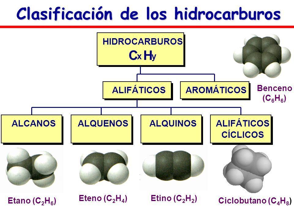 Hidrocarburos By Cschlegel On Genial Ly
