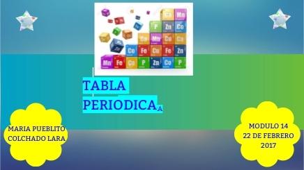 tabla periodica by 1800clmarissa on genially