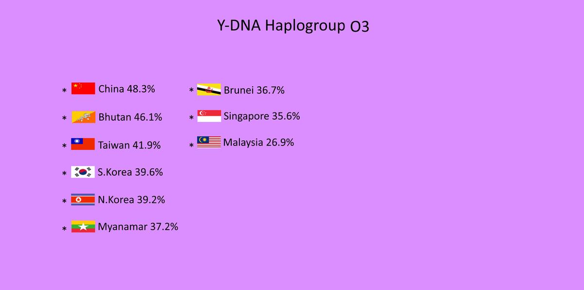Y Haplogroup Prediction Help Page 2 - Imagez co