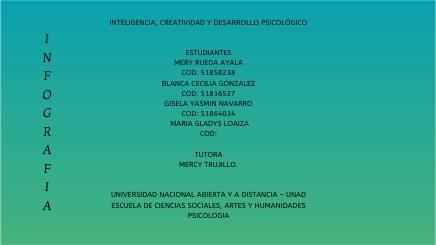Inteligencia Y Creatividad Curso 403040 126 Infografia By
