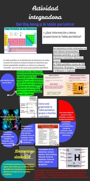 Actividad integradora 3 del big bang a la tabla peridica by actividad integradora 3 del big bang a la tabla peridica by jantoniomontes on genial urtaz Images