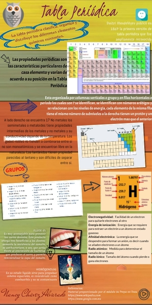 Tabla periodica by nanshante on genial urtaz Images