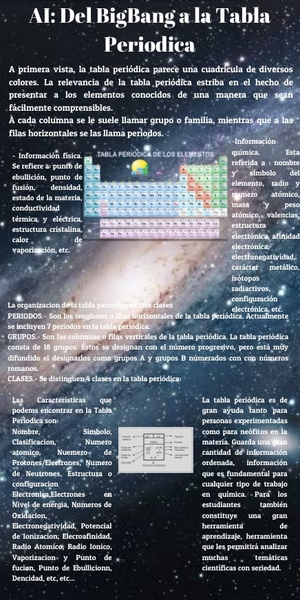 Aidel big bang a la tabla periodica by custpw on genial urtaz Image collections
